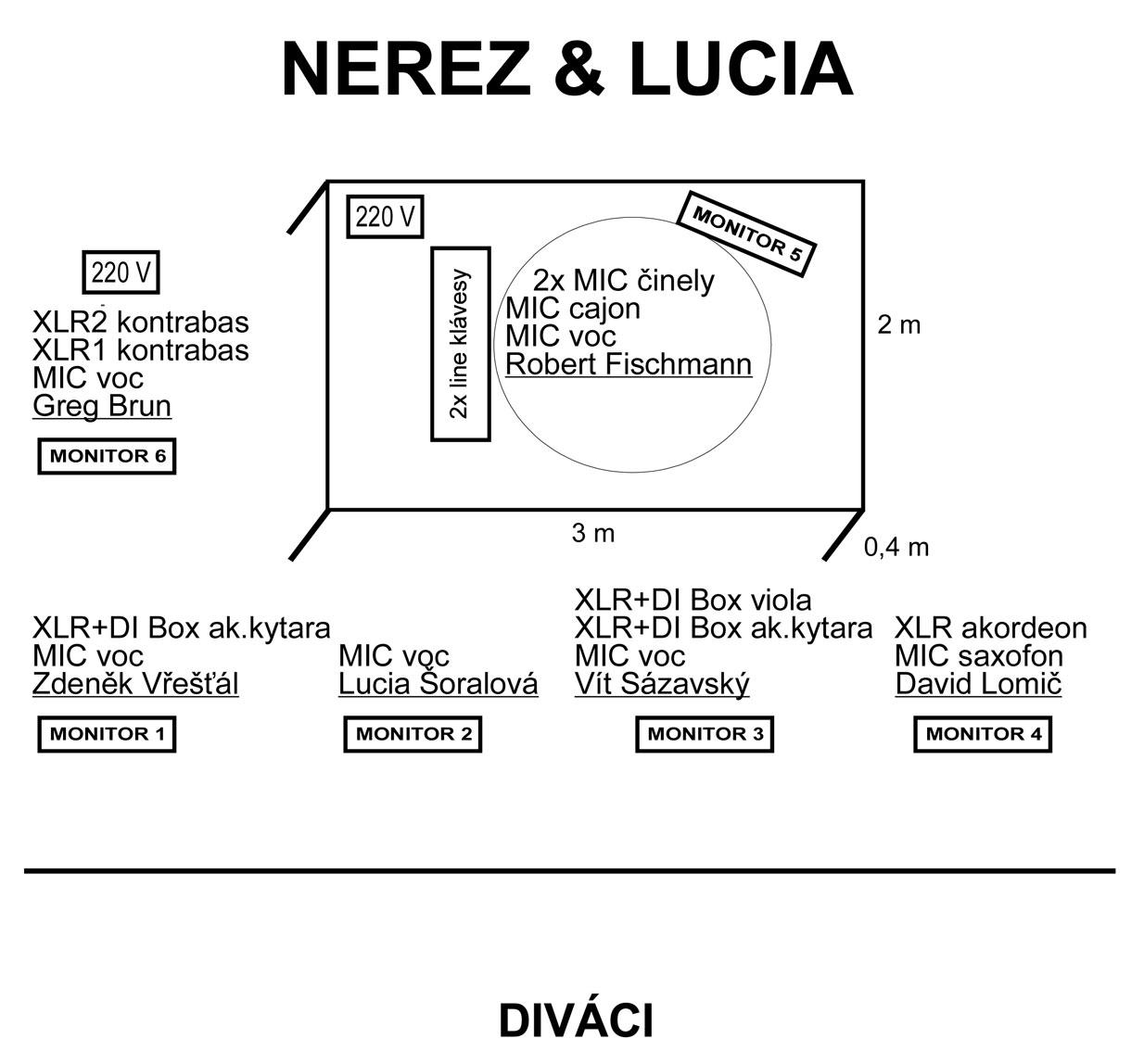 Rider-NEREZ-&-LUCIA
